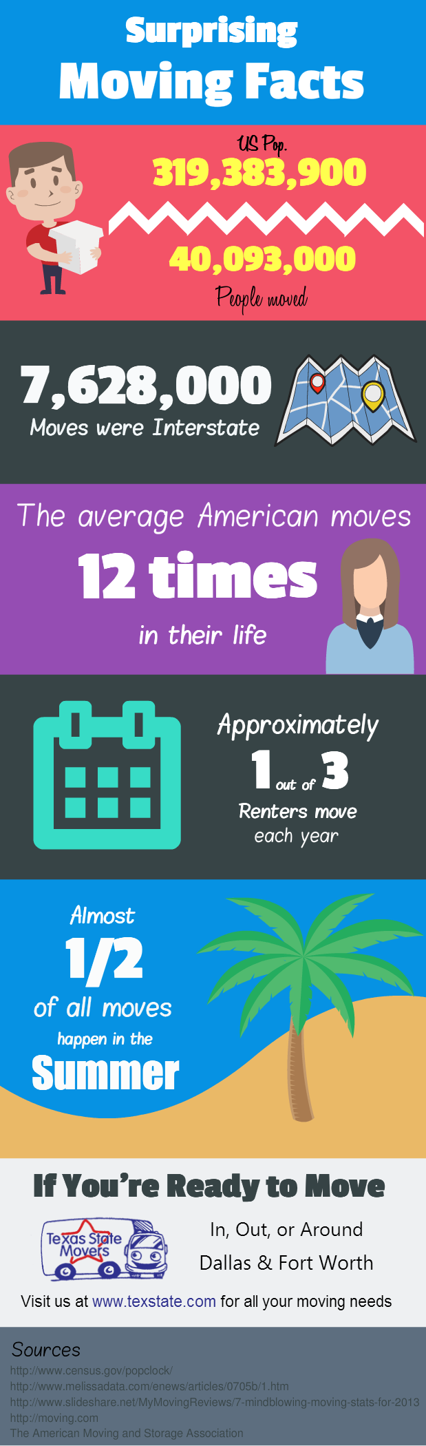 Dallas Movers & Fort Worth Movers Infographic